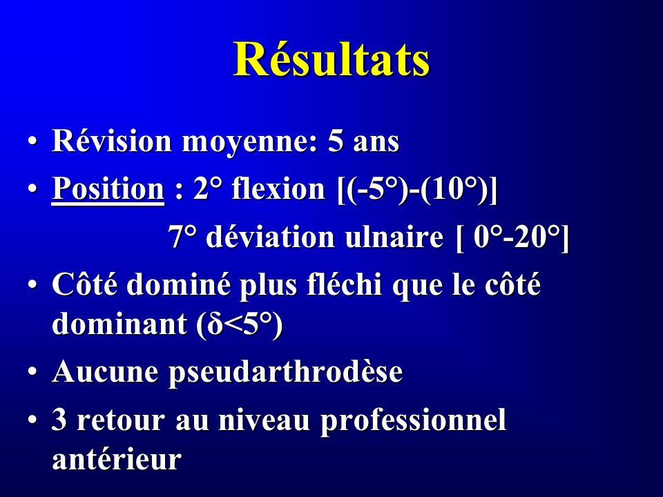 Résultats Révision moyenne: 5 ans Position : 2° flexion [(-5°)-(10°)]